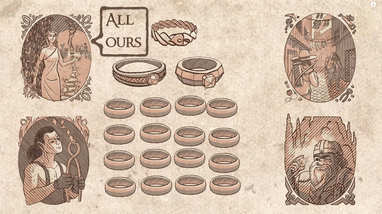 The Fascinating History Of The Ring In The Lotr Explained