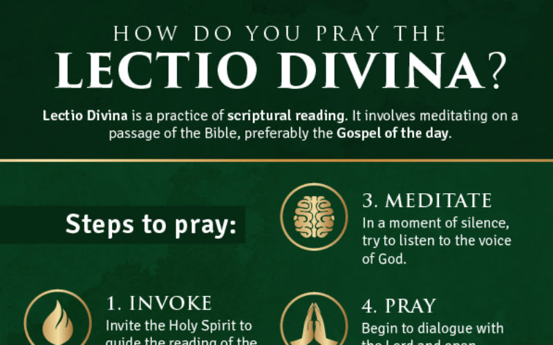 5 simple steps to praying the ancient  u0026quot lectio divina u0026quot