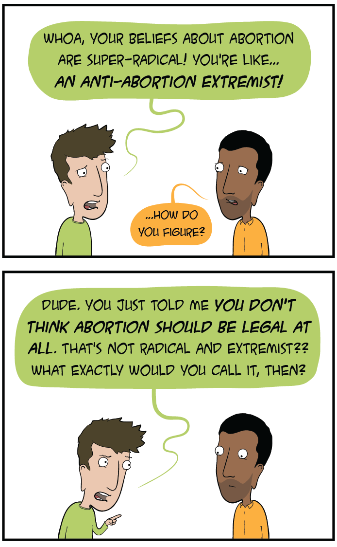 What are your thoughts on abortion?