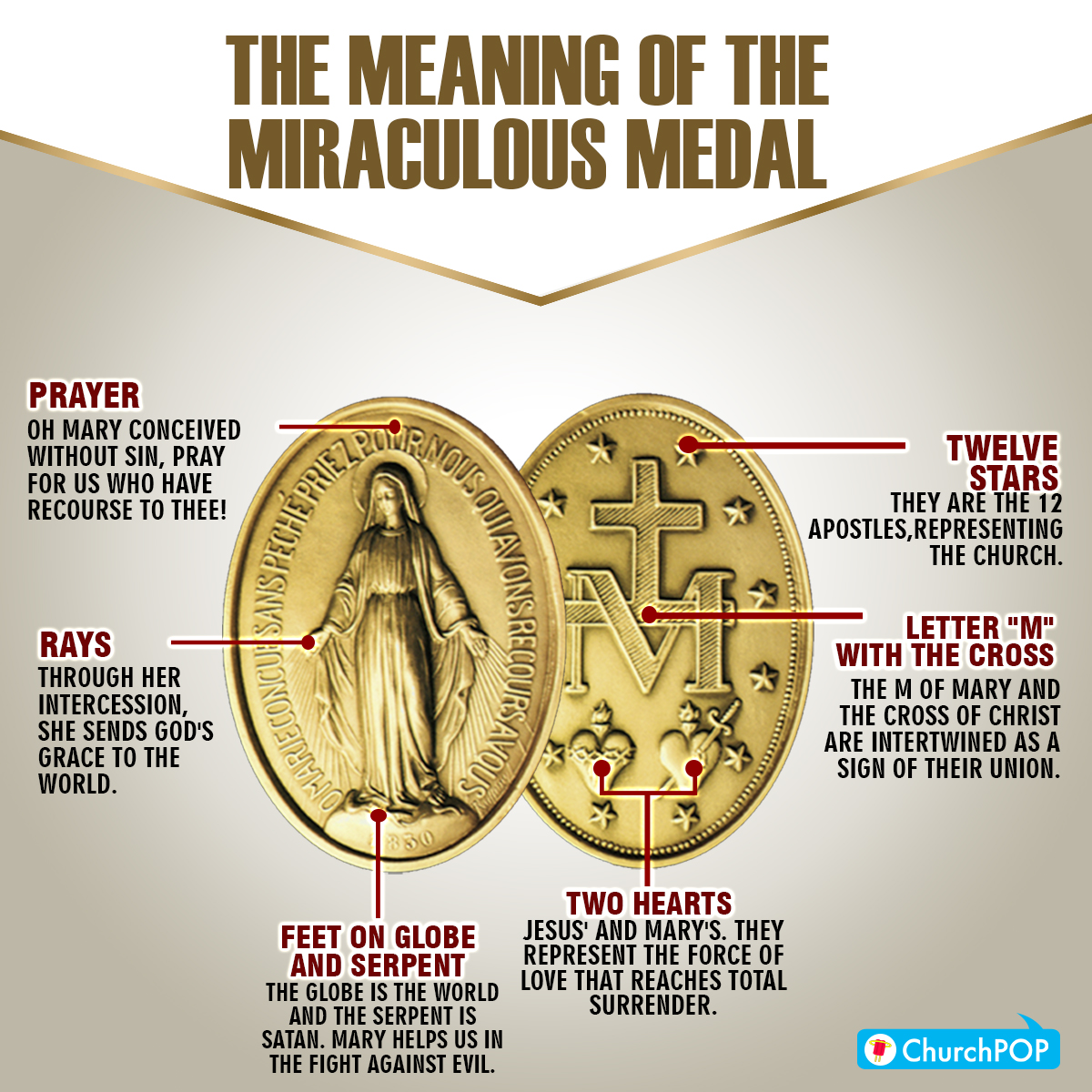 The Hidden Symbolism In The Miraculous Medal Churchpop