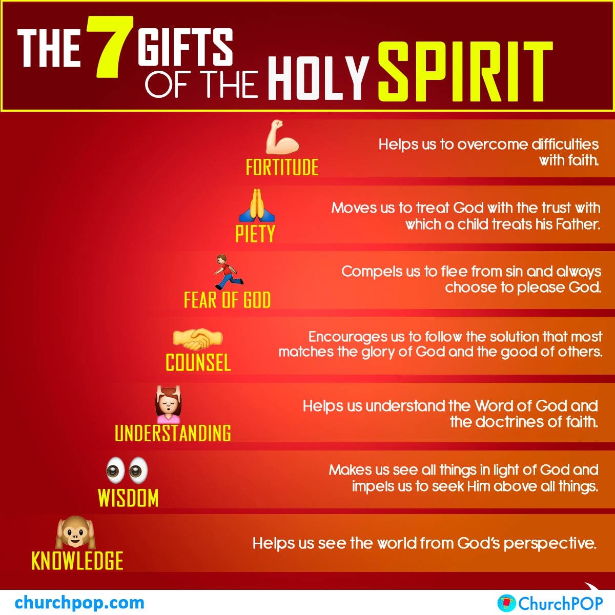 The 7 gifts of the holy spirit every catholic needs to know in one see also 5 myths about the holy spirit that too many people still believe maybe even you negle Images