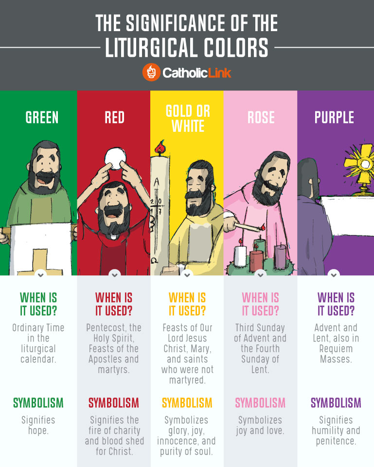 The Symbolic Meaning Of The 5 Colors Used Throughout The Liturgical